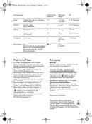 Braun MX 2050 Multiquick 5 side 5