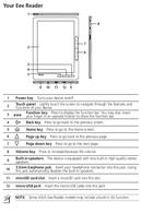 Asus Eee DR900 sivu 5