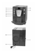 Pagina 3 del Bosch Benvenuto B20 TCA6001