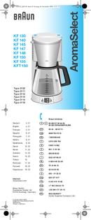 Braun AromaSelect KF 150  side 1
