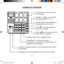Pagina 4 del Fysic Big Button FX-3360