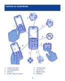 Nokia 113 Cyan pagina 5