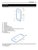 Pagina 5 del Nokia Asha 306