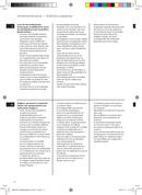 AEG DB8060 sivu 4