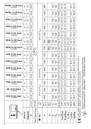 página del Metabo WPB 12-125 Quick 4