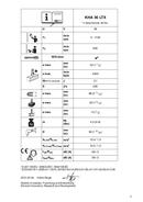 Metabo KHA 36 LTX Seite 3