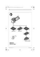 Bosch 0 601 2A2 300 pagină 3