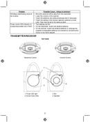Konig HC-BM05 side 5