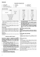 Makita HP1631 page 4