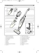 Bosch BBHMOVE2N page 3