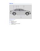 Volkswagen Jetta (2014) Seite 1