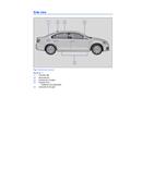 Volkswagen Jetta Hybrid (2014) Seite 1