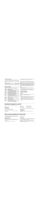 página del Bosch HMT85MR63 5