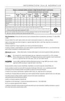 Pagina 5 del Bose SoundTouch 300