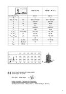 Página 3 do Metabo ASA 25 L PC