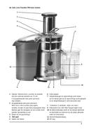Solis Juice Fountain Pro Type 843 pagina 5