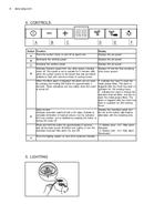 AEG DD6690-M sivu 4