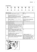 AEG X66453MD0 sivu 5