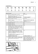 AEG X69453BV0 sivu 5