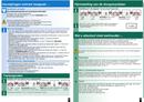 Bosch 6 Avantixx WTW86383NL pagină 5