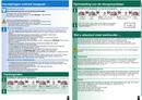 Bosch 6 Avantixx WTW86391 pagină 5