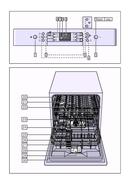 Pagina 2 del Bosch SCE63M15