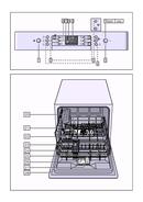 Bosch SKE63M05 pagina 2