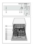 Bosch SKS50E01 pagina 2