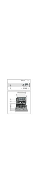 Pagina 2 del Bosch SKS62E12