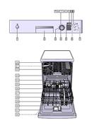 Bosch SMS40D92 pagina 2