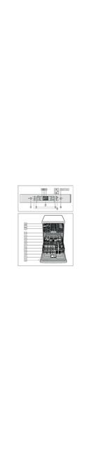 Bosch SMS50L08 pagina 2