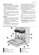 Electrolux ESL64010 pagina 3
