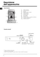 Indesit DFG 050 side 4