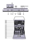 Pagina 2 del Bosch SMV41D00