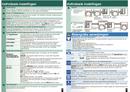 página del Bosch Maxx 7 VarioPerfect 5