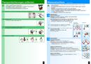 Bosch 2 Classixx WAB28262 pagină 4