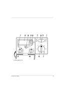 Pagina 3 del Bosch TR 220