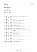 Página 2 do Whirlpool ADG 4800