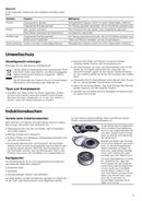 Bosch PIV645F17M pagina 5