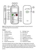 Página 2 do Doro Secure 580IUP