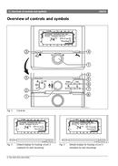Pagina 2 del Bosch FW 200