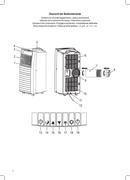 Página 3 do Clatronic CL 3542