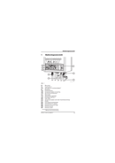 Bosch 30 HRC pagina 5
