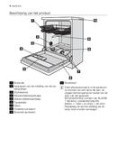 Electrolux ESF 66810 X side 4