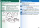 página del Bosch WAE28162 5