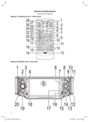 Página 3 do Clatronic AR 773 DVD TFT