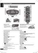Panasonic RX-D55 page 4