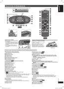 Panasonic RX-D50 page 3