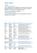 Philips GoGear Flash SA4111 page 2