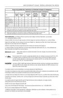 Bose SoundTouch 300 pagina 5